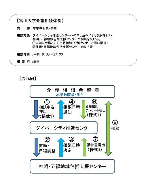 介護相談体制.jpg