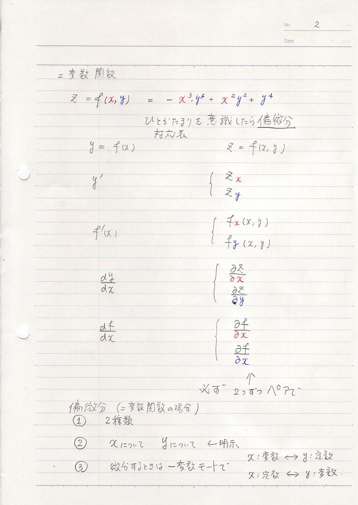 '07年度 経営経済の基礎数学 II