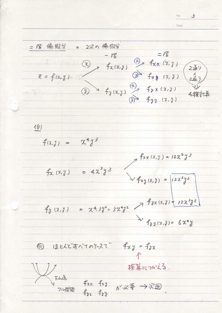 '08年度 経営経済の基礎数学 II