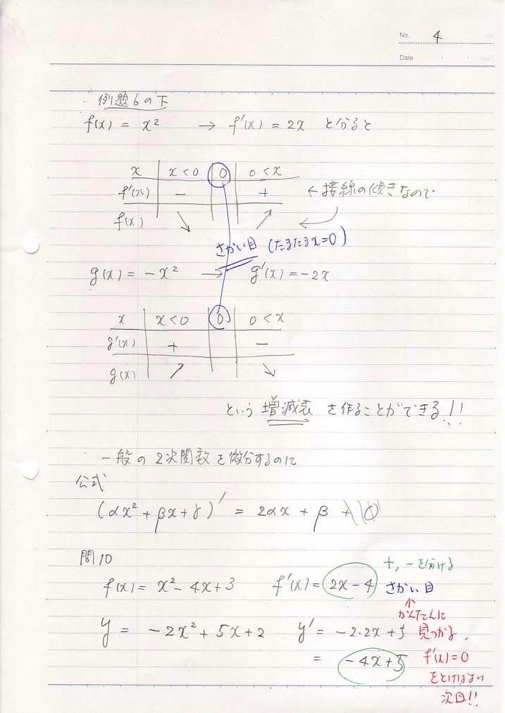 '09年度 経営経済の基礎数学I